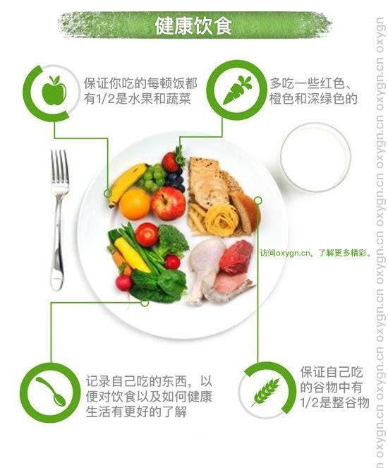 OXYGN健康生活小指南
